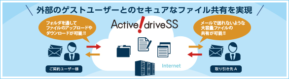 Active! drive SS